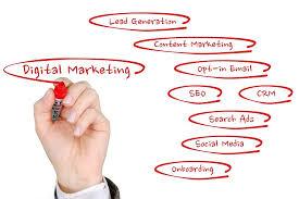 Internet marketing bureau Den Bosch